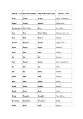 Irregular verbs.doc