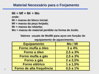 ForjaPoliConf3.ppt