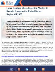 Laser Capture Microdissection Market to Remain Dominant in United States Region till 2025.pdf