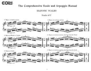 macfarren - scale and arpeggio manual.pdf