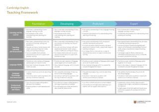 Teaching-framework-summary-.pdf