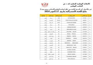 الترقي بالإختيار إلى الدرجة الثانية من إطار أساتذة التعليم الإبتدائي برسم سنة 2013.xls